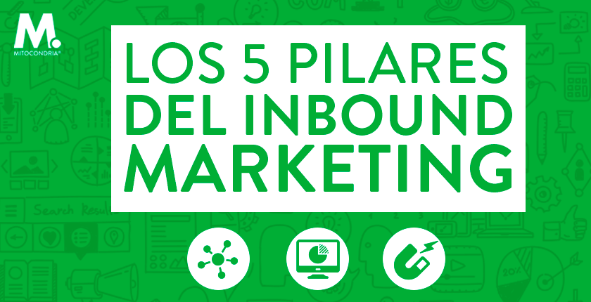 Los 5 Pilares del Inbound Marketing